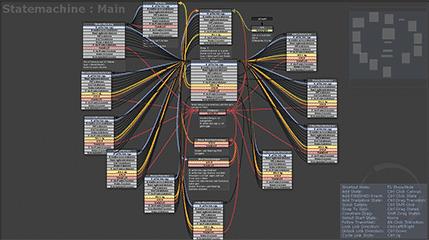 3D-Interactive Statemachine